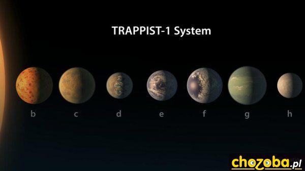 nasa-odkryto-system-siedmiu-planet-podobnych-do-ziemi