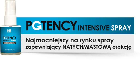 intymnosc